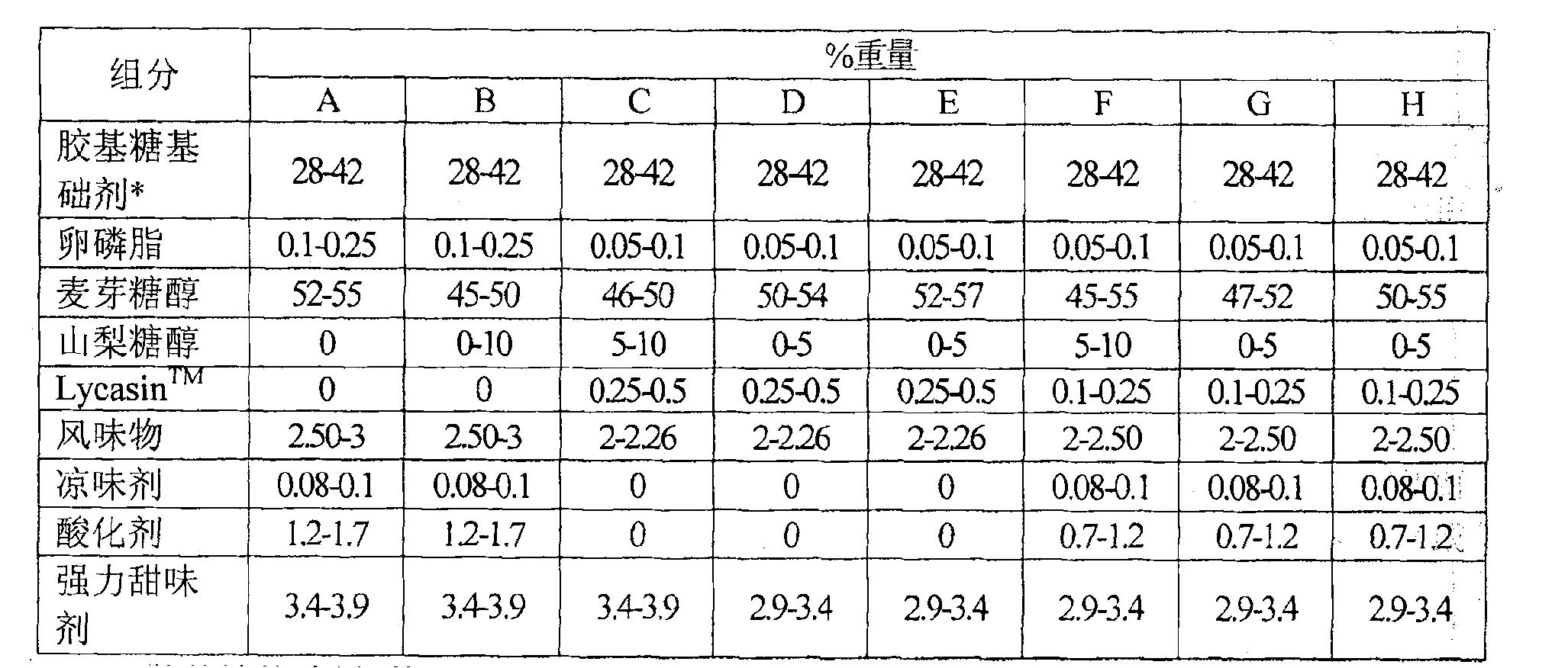 Figure CN101179943BD00582