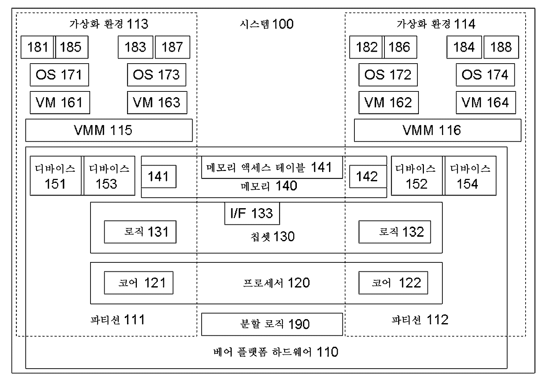 Figure R1020070137832