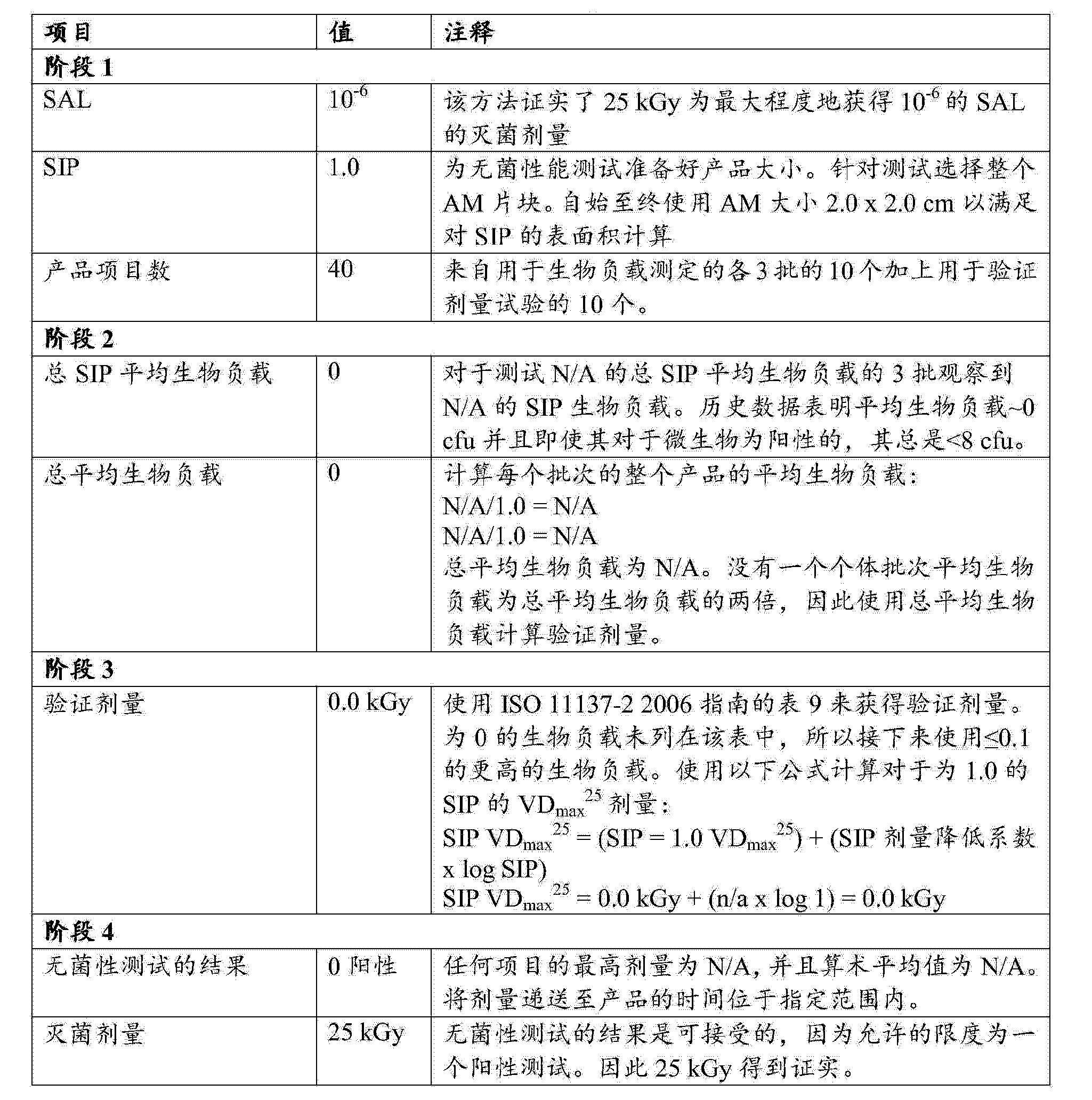 Figure CN103874762AD00421