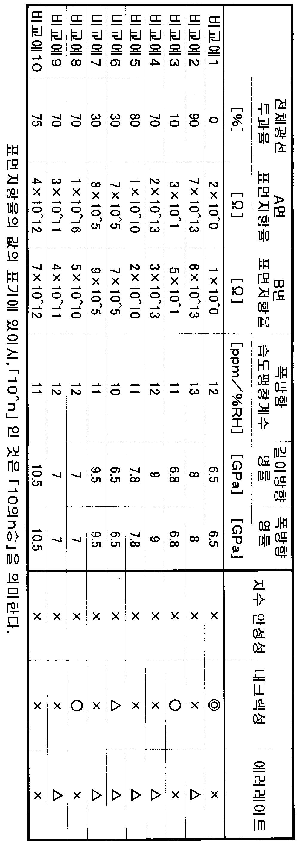 Figure 112008020477754-PCT00013