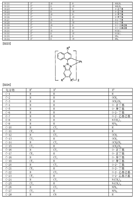 Figure CN101848882BD00371