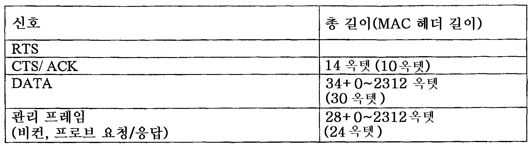 Figure 112012006418130-pat00009