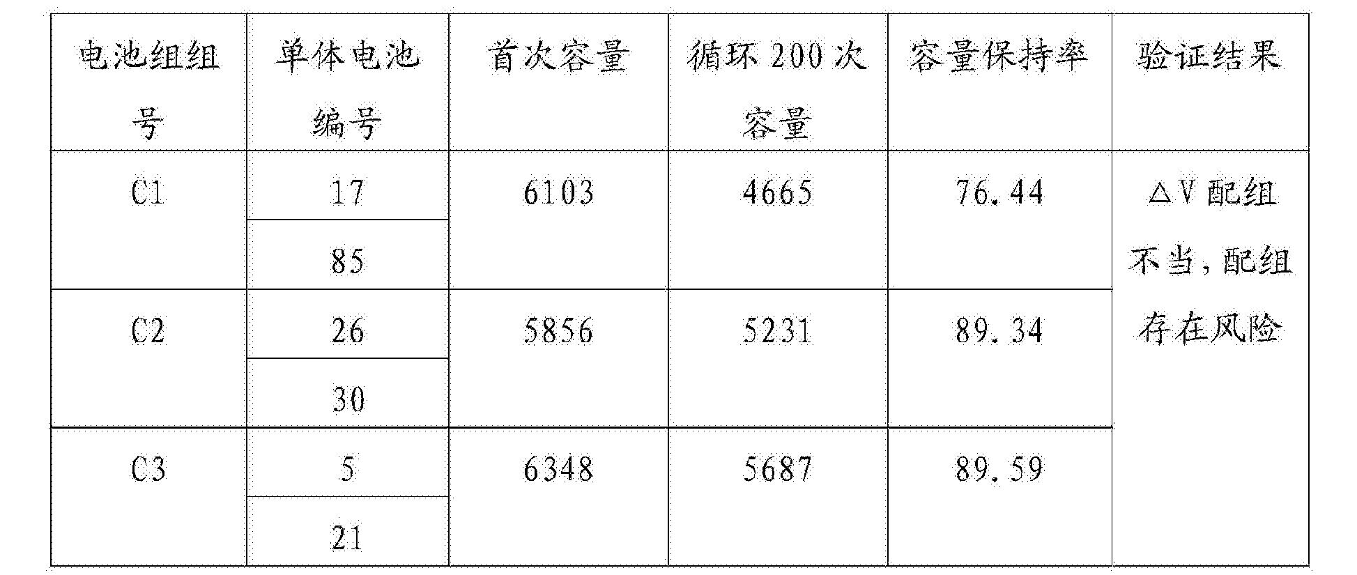 Figure CN103579700BD00091