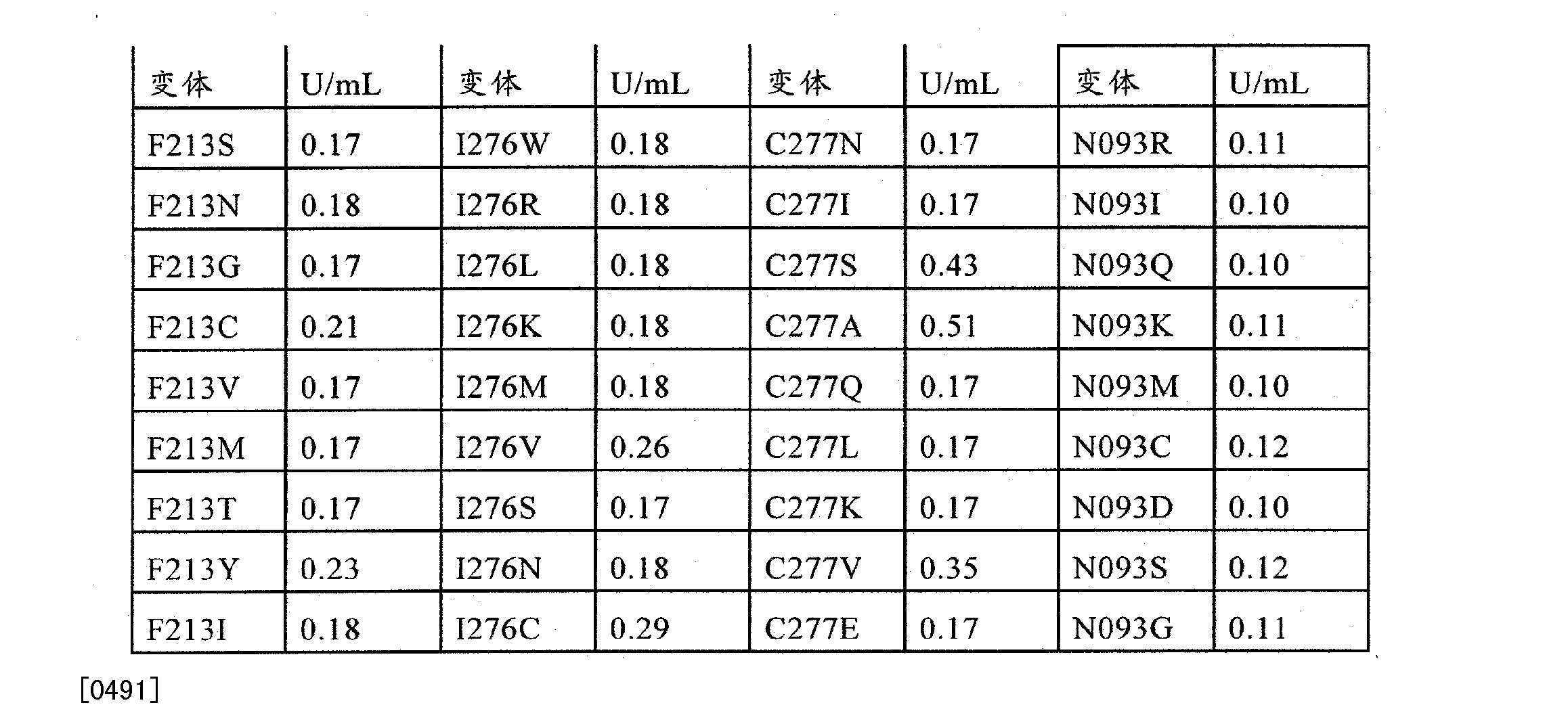 Figure CN102264894AD00641