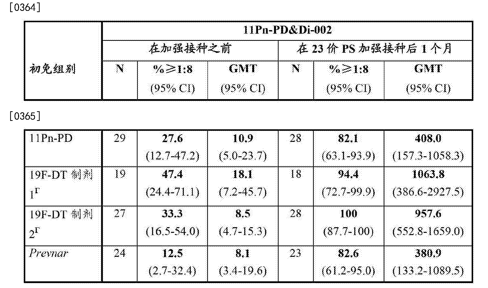Figure CN103585623BD00392
