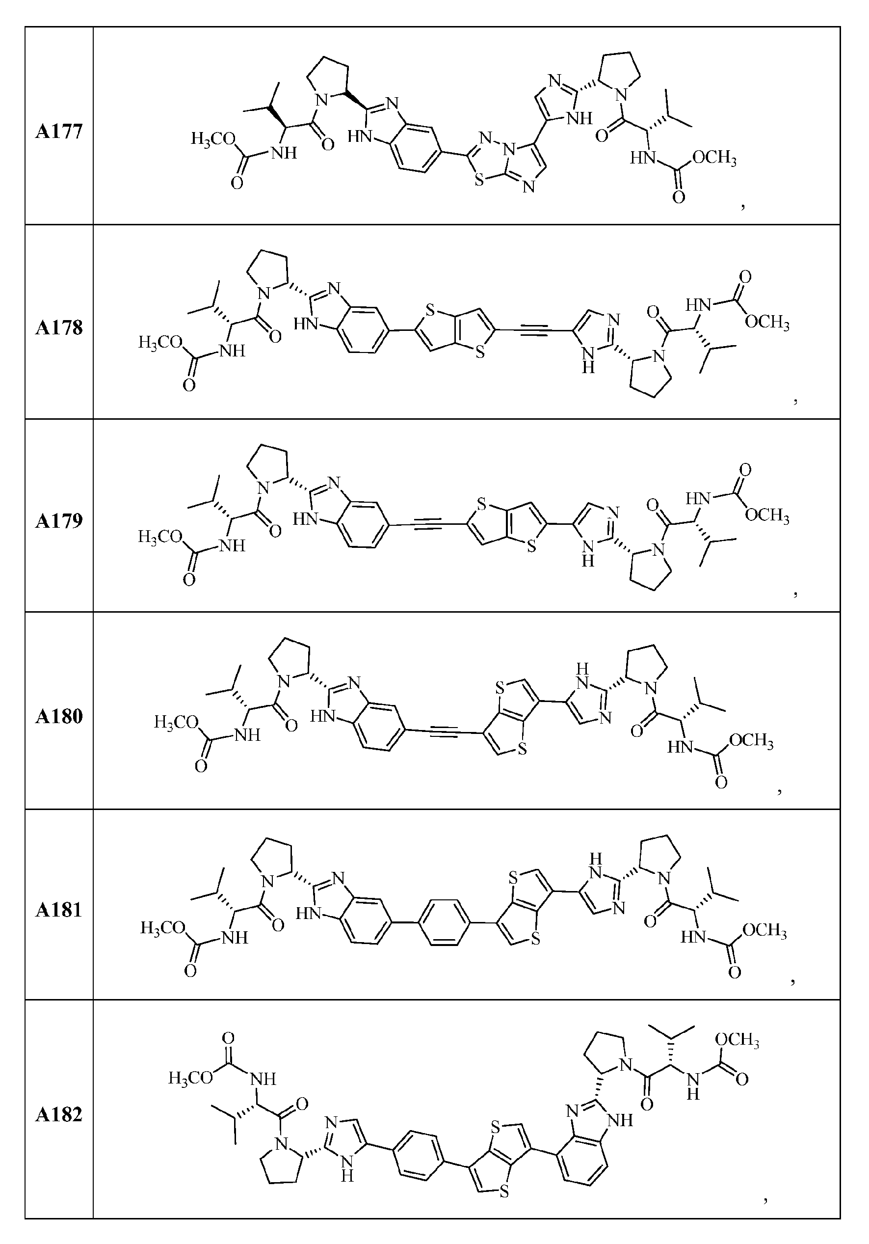 Figure pct00284