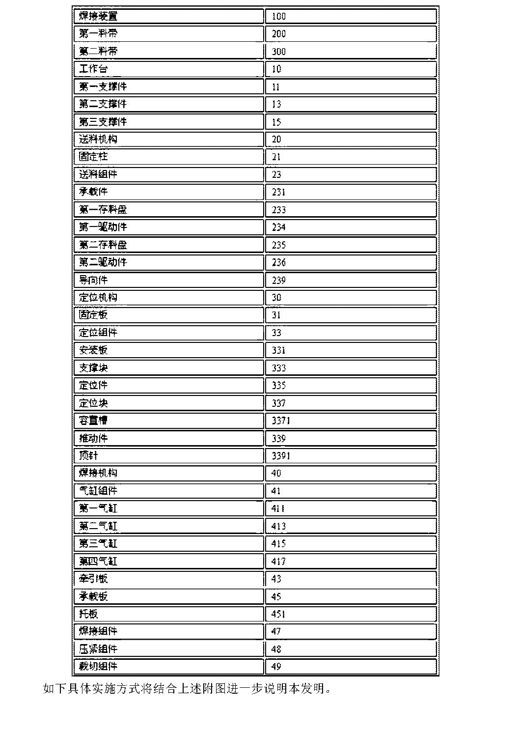 Figure CN104551688AD00041
