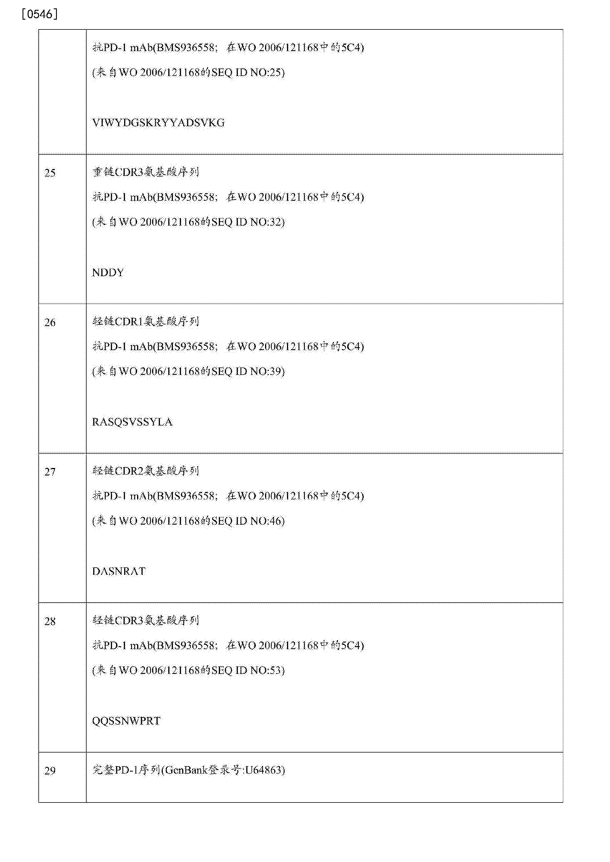 CN105793287A - Combination of anti-LAG-3 antibodies and anti