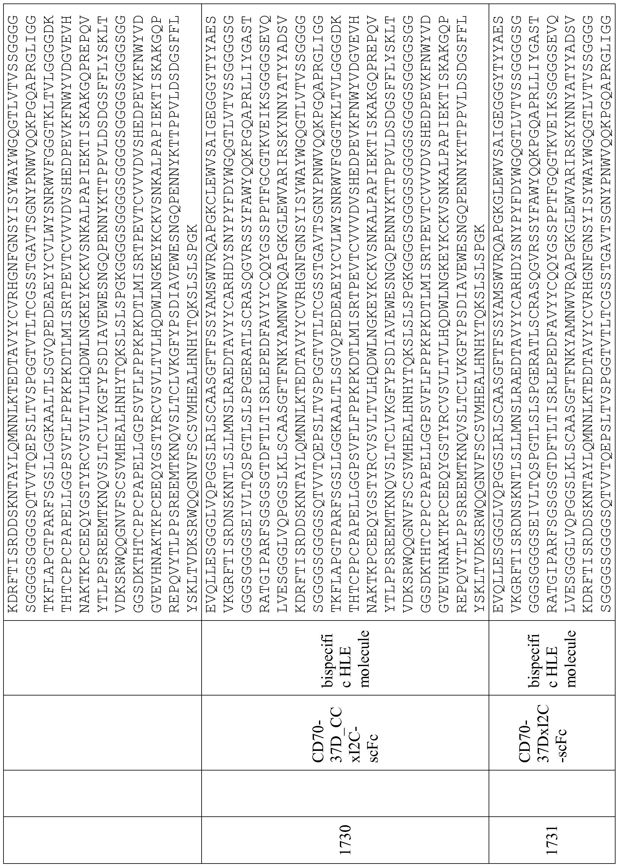 Figure imgf000367_0001