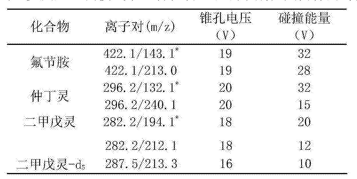 Figure CN104374857BD00071