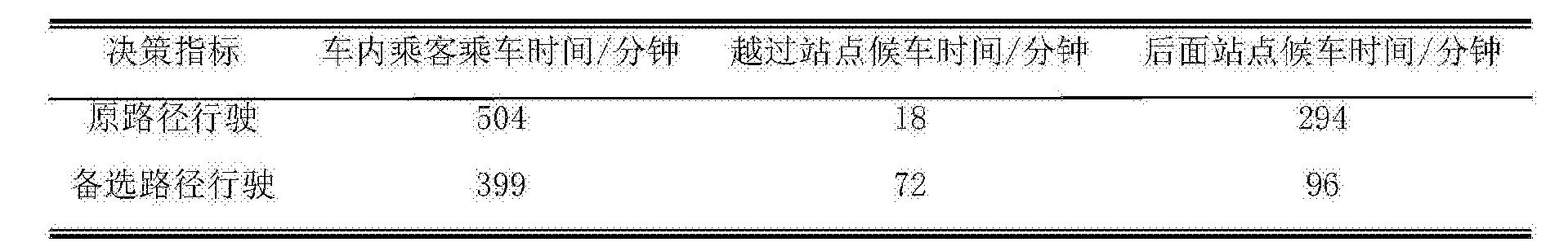 Figure CN107330547AD00161