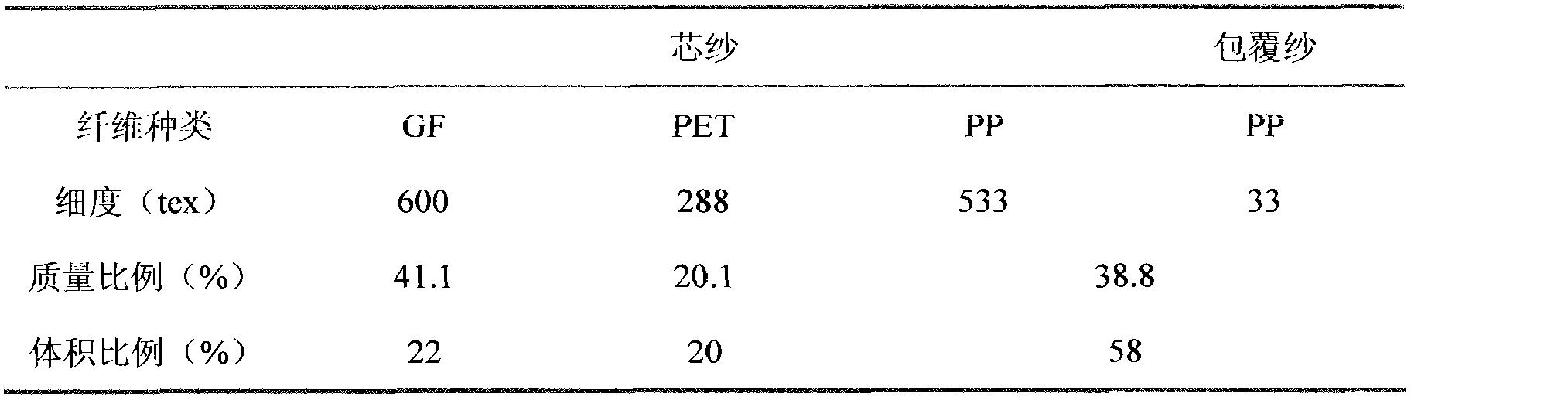 Figure CN102152554AD00111