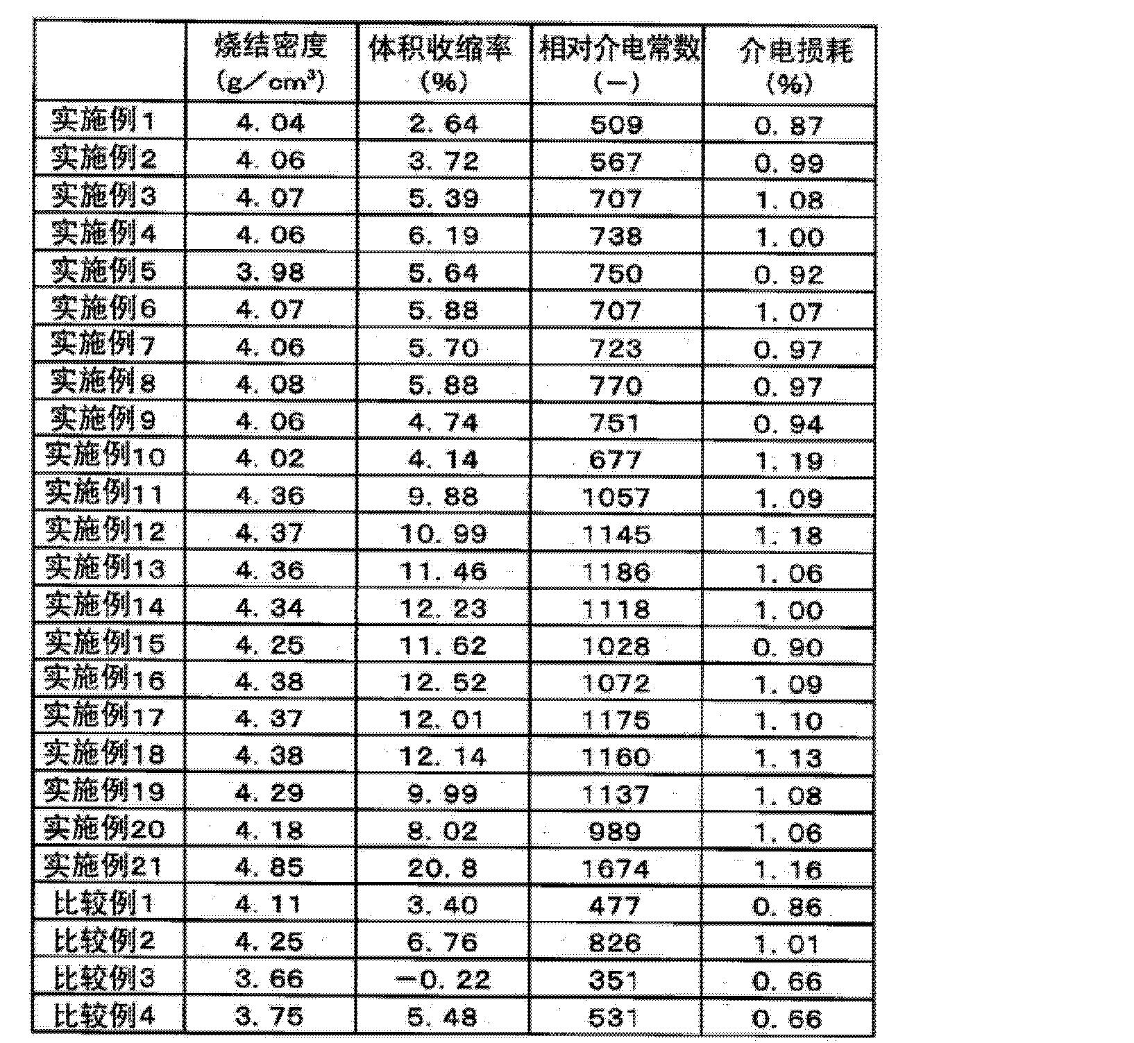 Figure CN102656127AD00121
