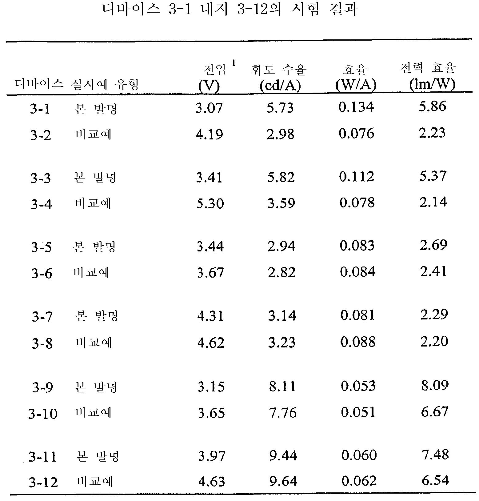 Figure 112008074411380-pct00073