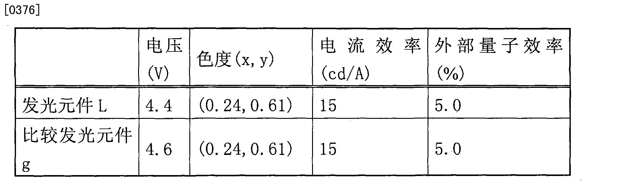 Figure CN102201541BD00392