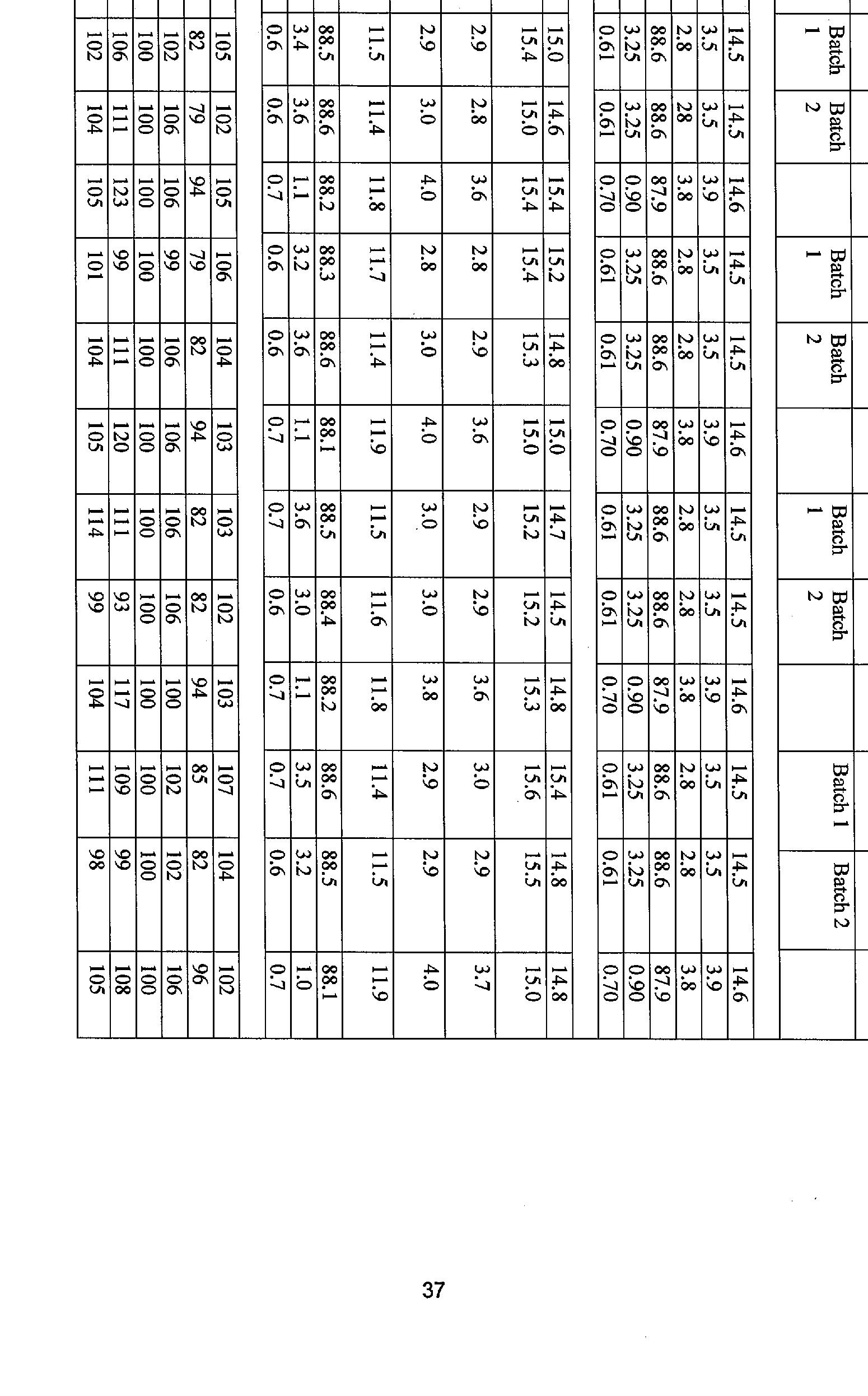 WO2015184311A2 - Method of feeding an animal - Google Patents
