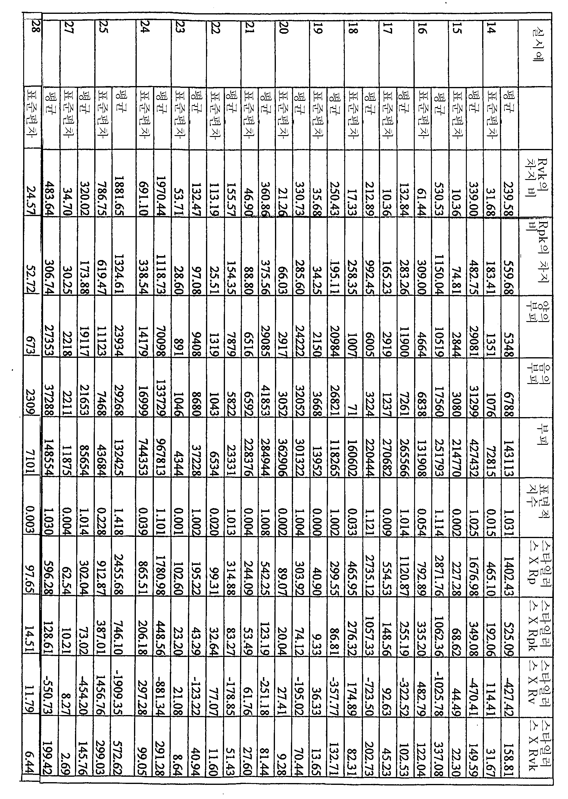 Figure 112007079146783-pct00001