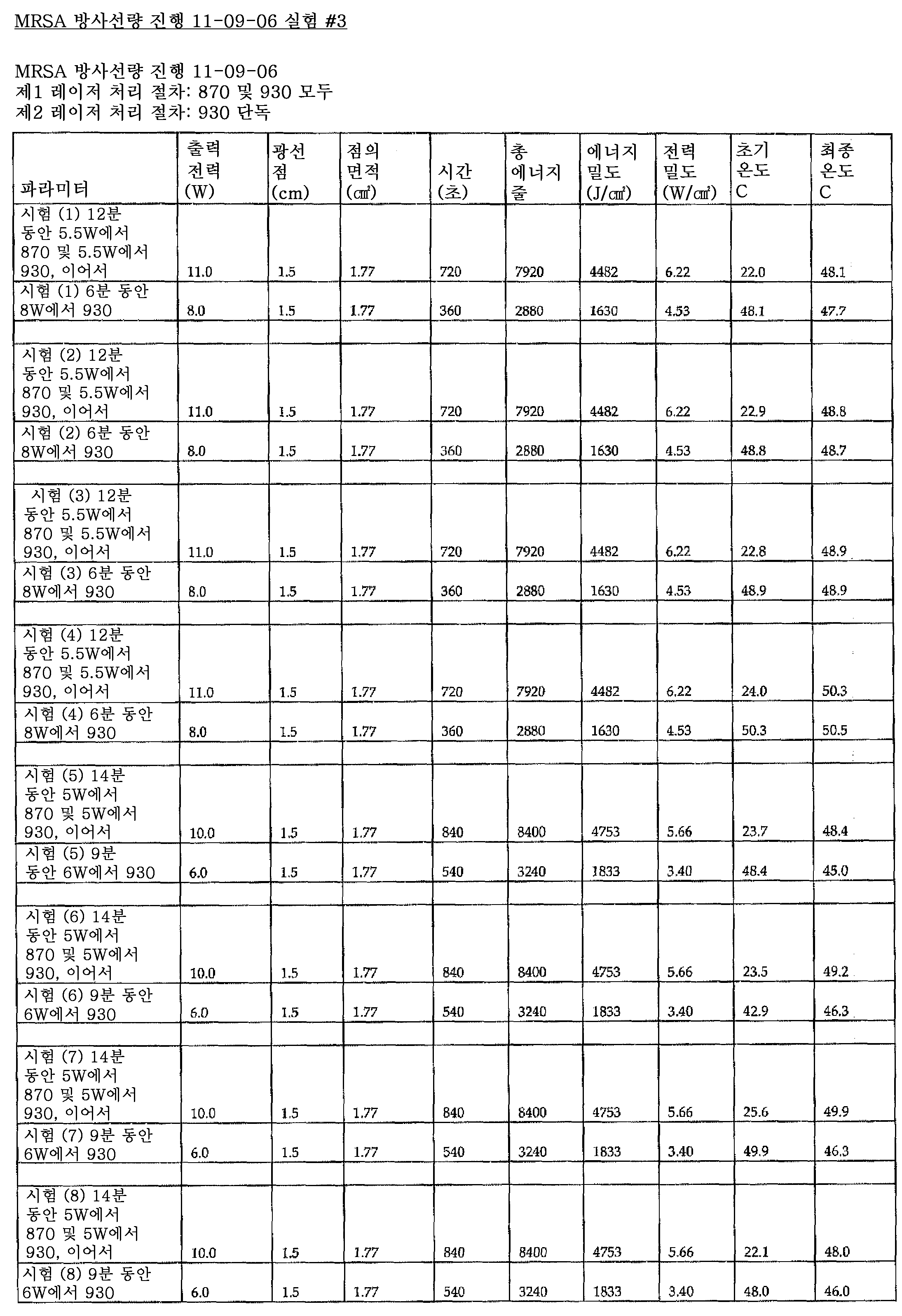 Figure 112009042155886-PCT00020