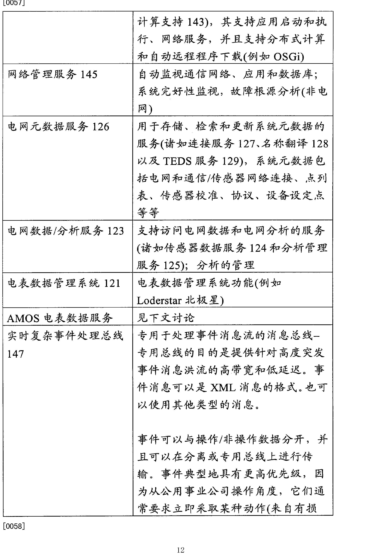 Figure CN102812334AD00121