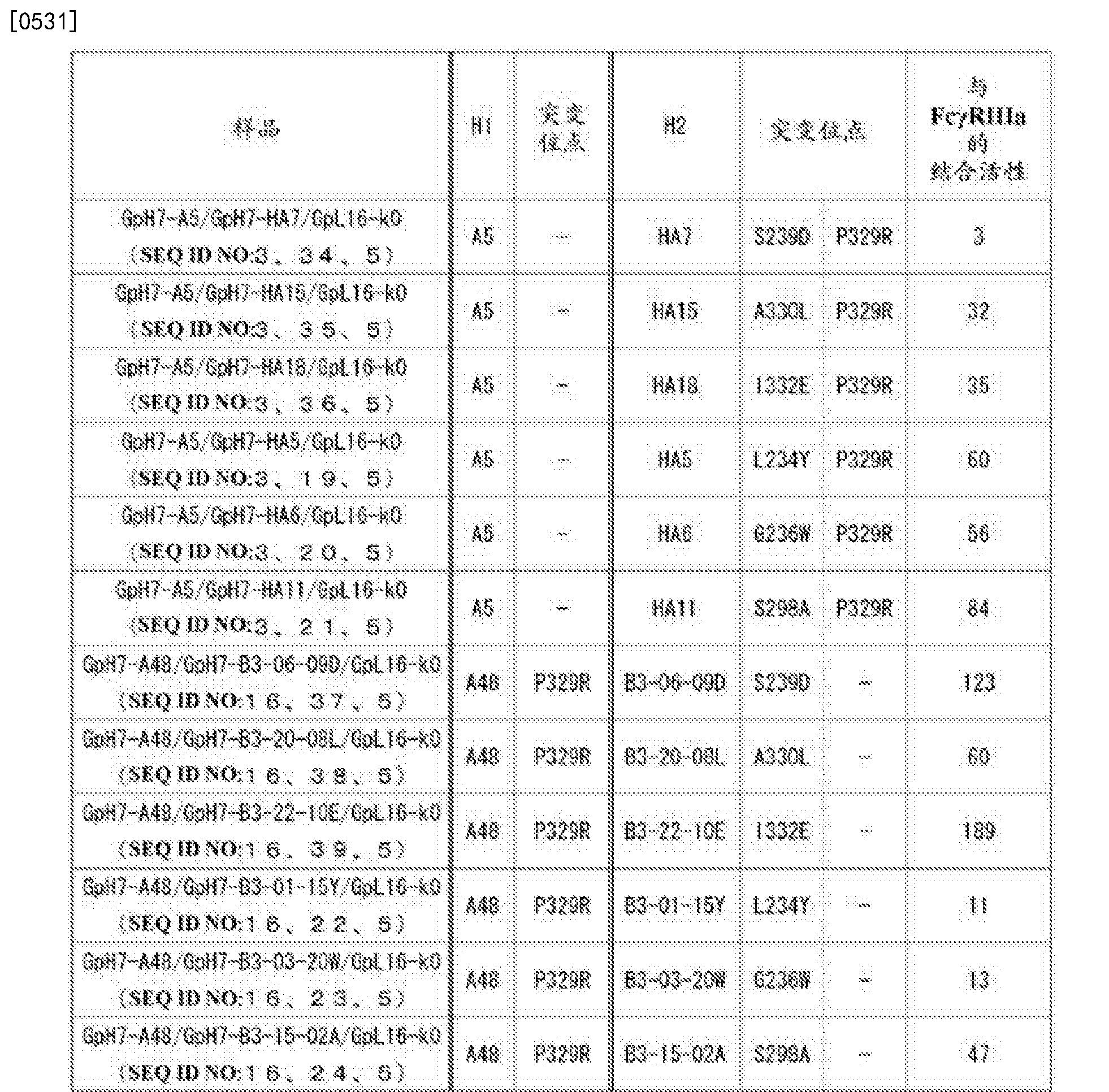 Figure CN105102618BD00771