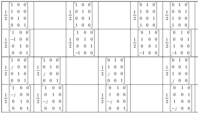 Figure 112010009825391-pat01183