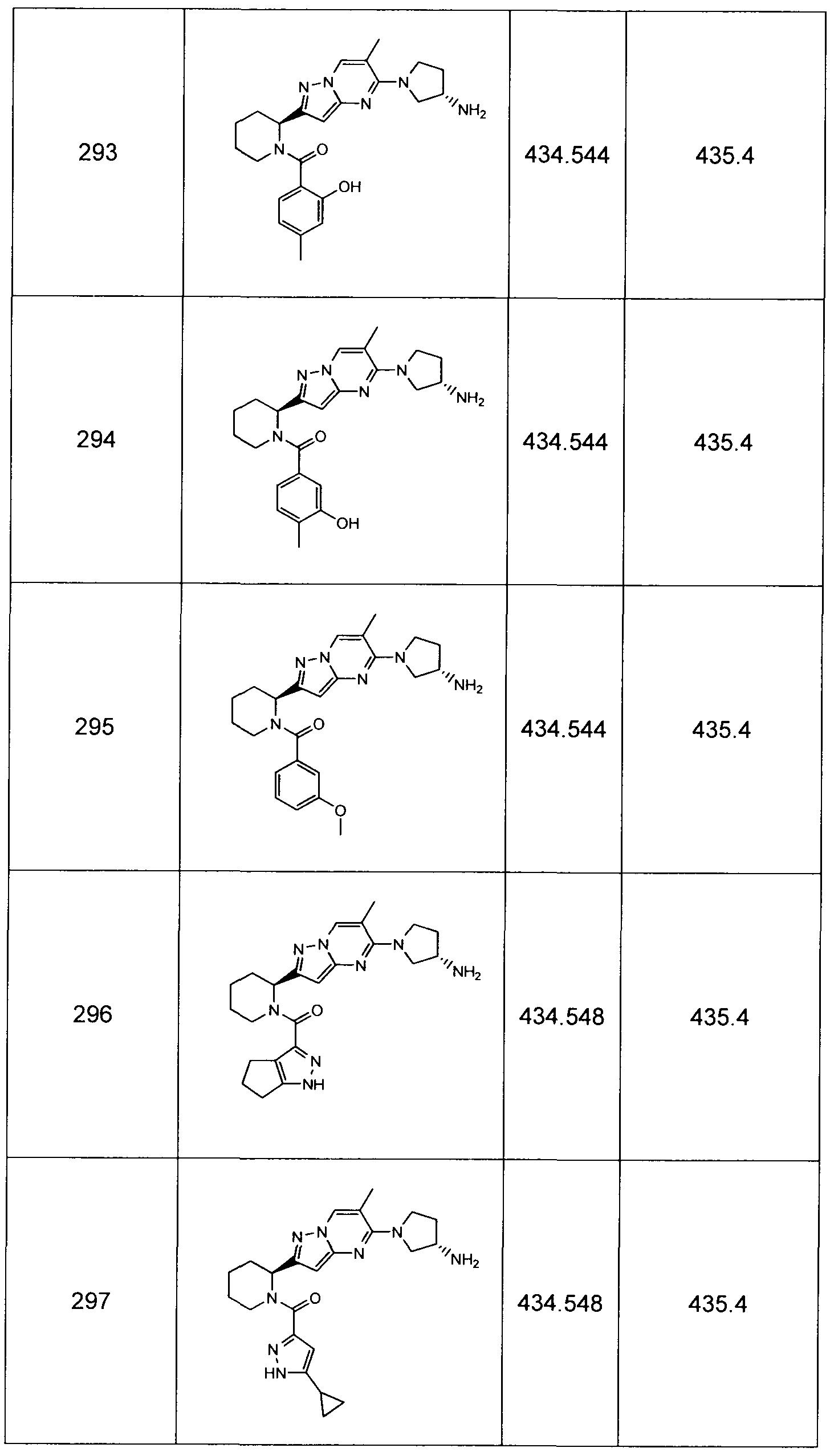 Figure imgf000455_0001