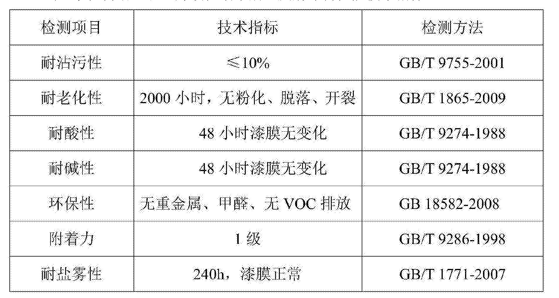 Figure CN106752631AD00081