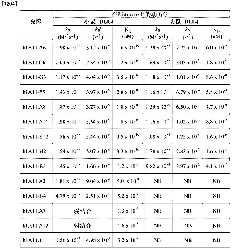 Figure CN102906113BD01232