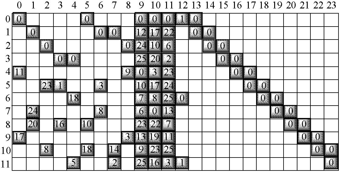 Figure US07814393-20101012-C00002