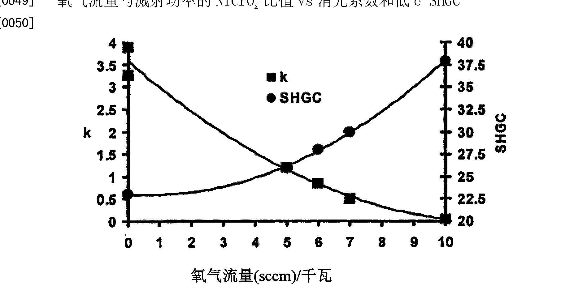 Figure CN101925552BD00102