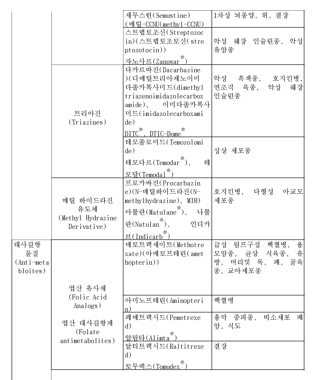 Figure 112013109092908-pat00003