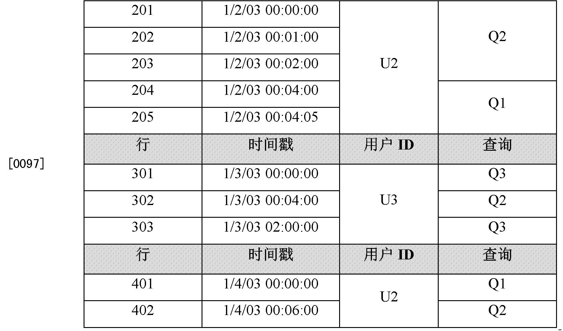 Figure CN102354313BD00151