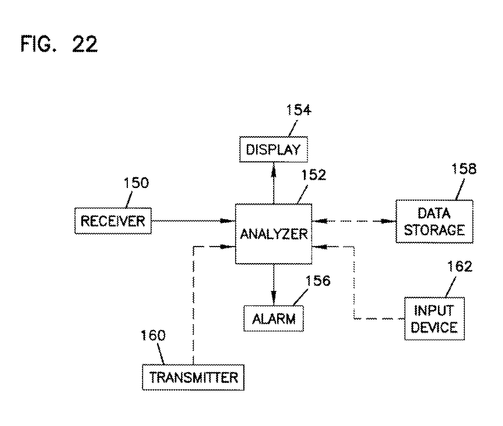 US20070161879A1 - yte Monitoring Device and Methods of Use ... on