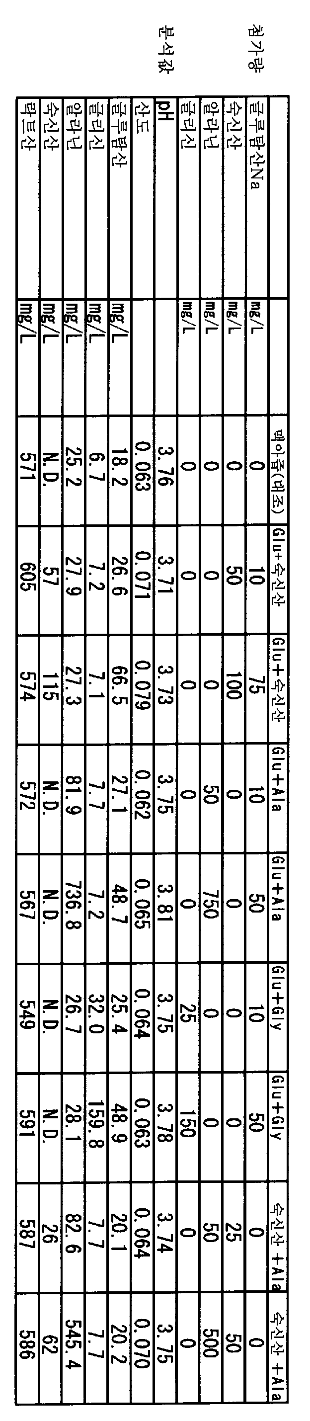 Figure 112011060511829-pct00007