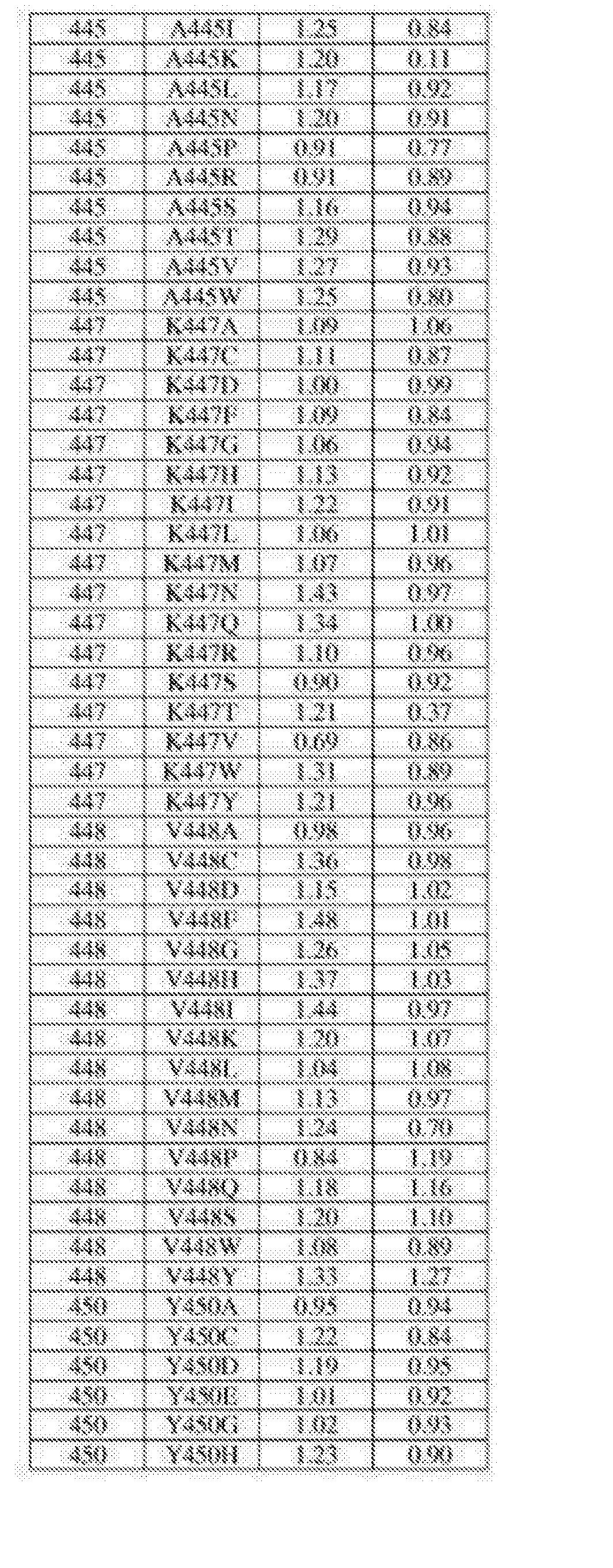 Figure CN105483099AD02251