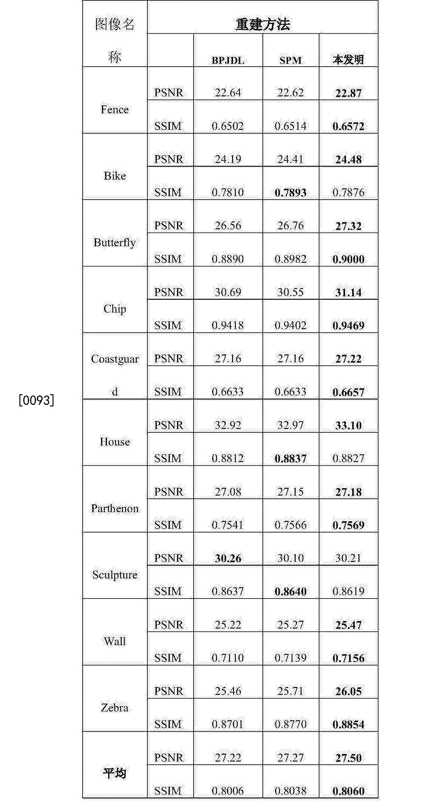 Figure CN104657962BD00101