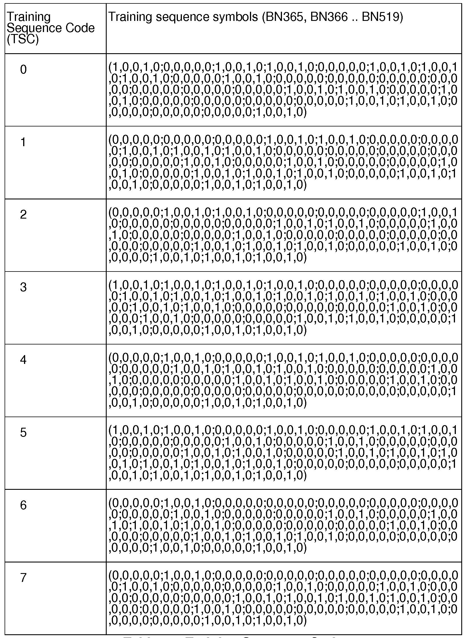 Wo2013019244a1 Method And System For Formatting Cyclic Prefix Minimumcomponent Audio Amplifier Circuit Diagram Tradeoficcom Figure Imgf000040 0001