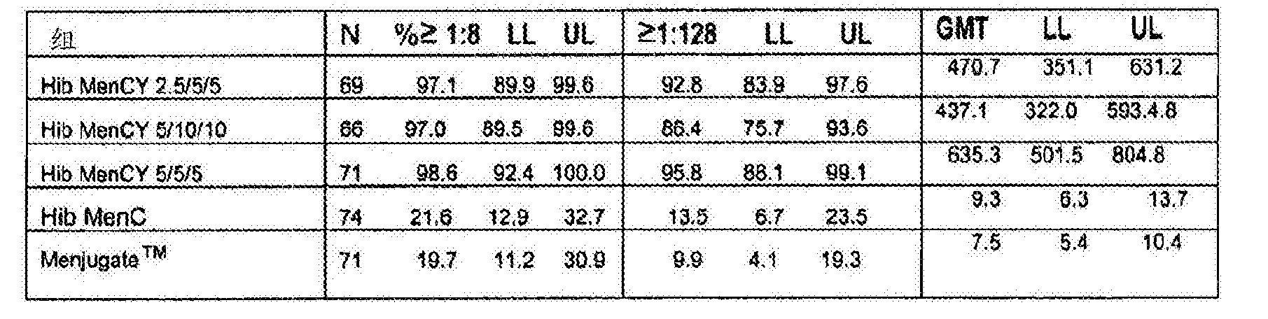 Figure CN102526723BD00333
