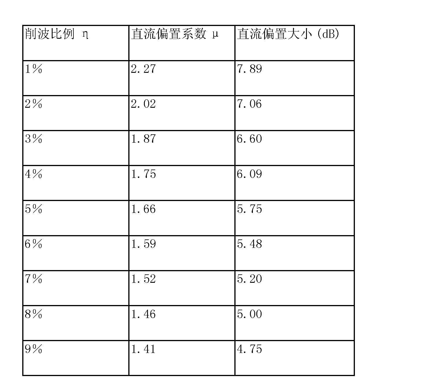 Figure CN104184693AD00084