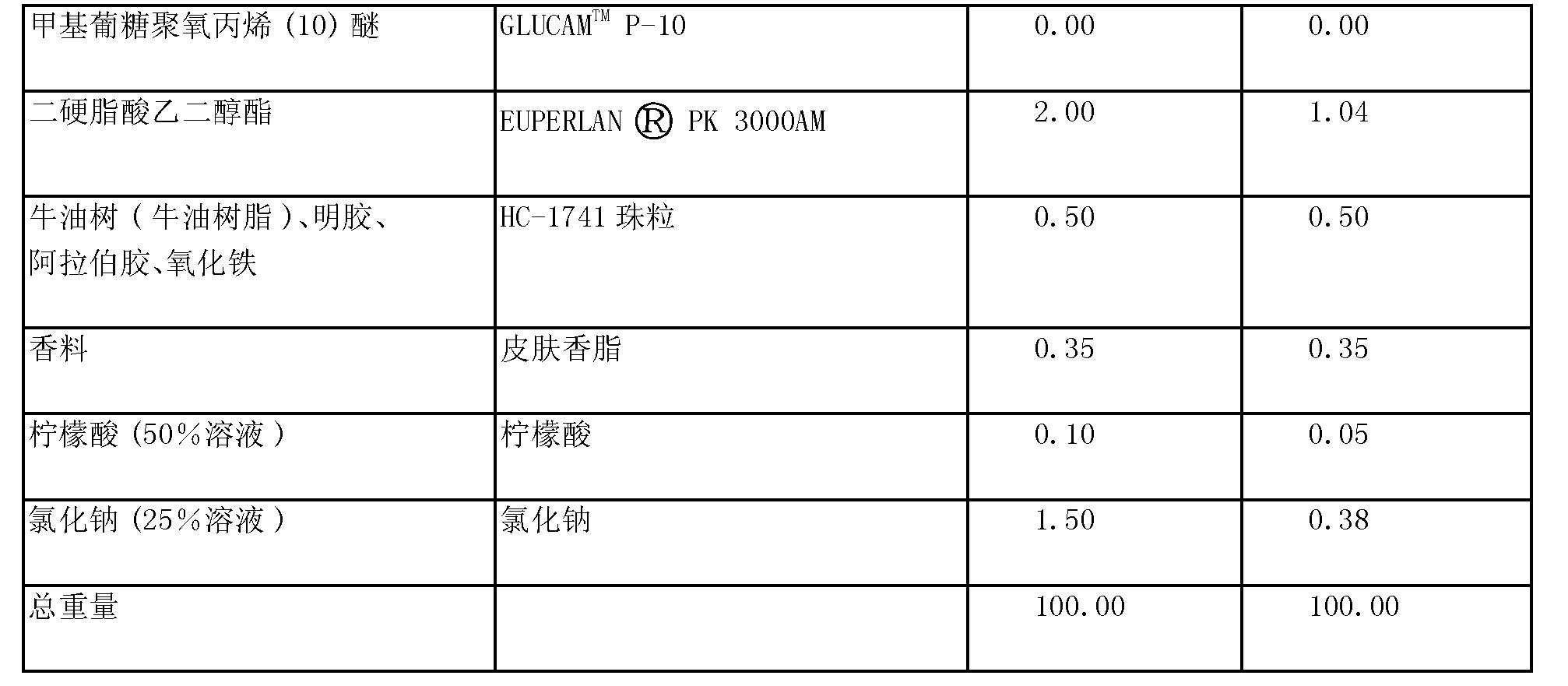 Figure CN101018587BD00081