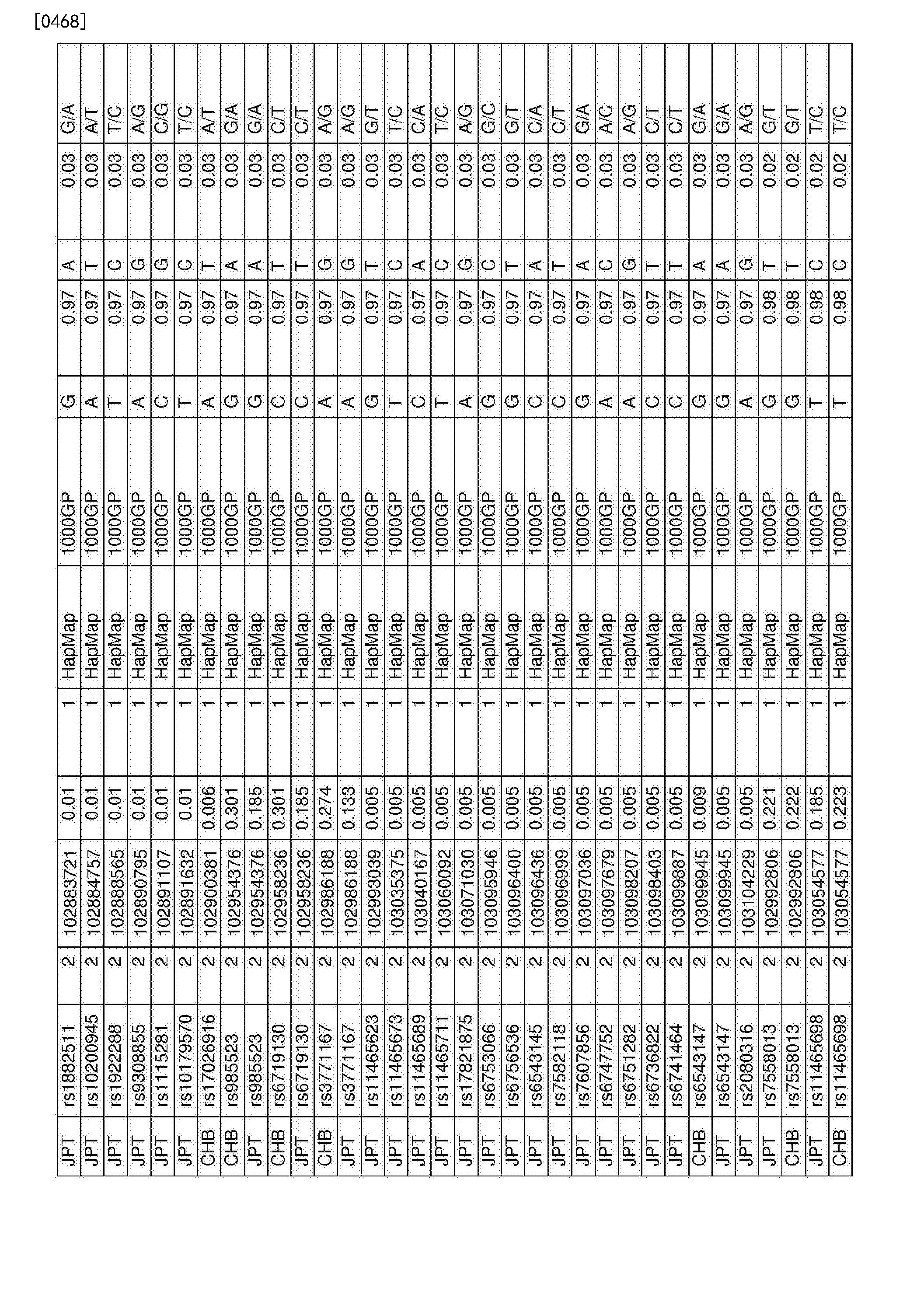 Figure CN107109494AD01391