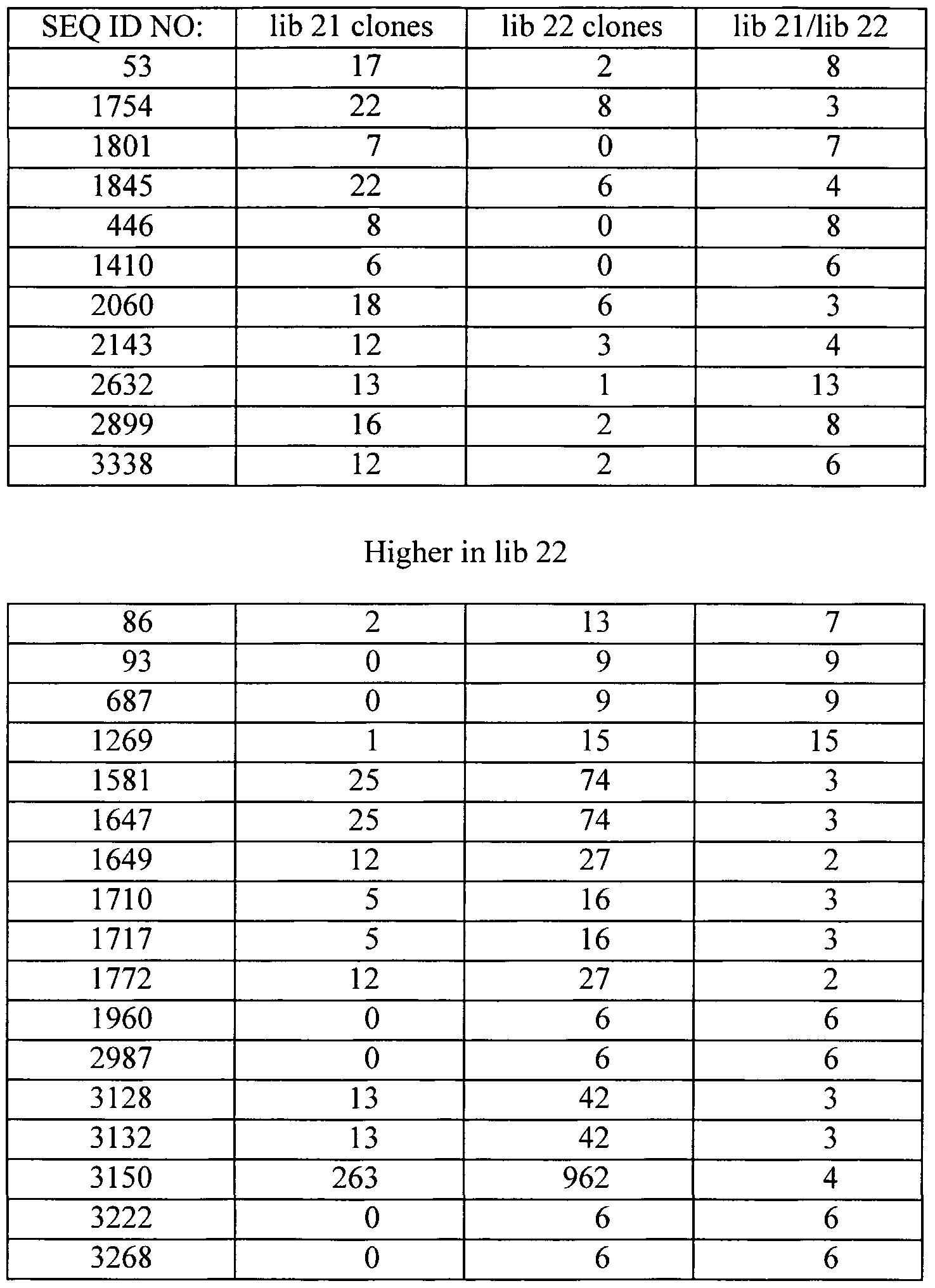Figure imgf000505_0002