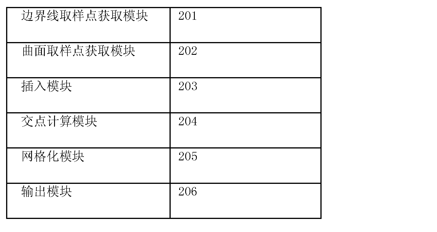Figure CN102779356AD00071