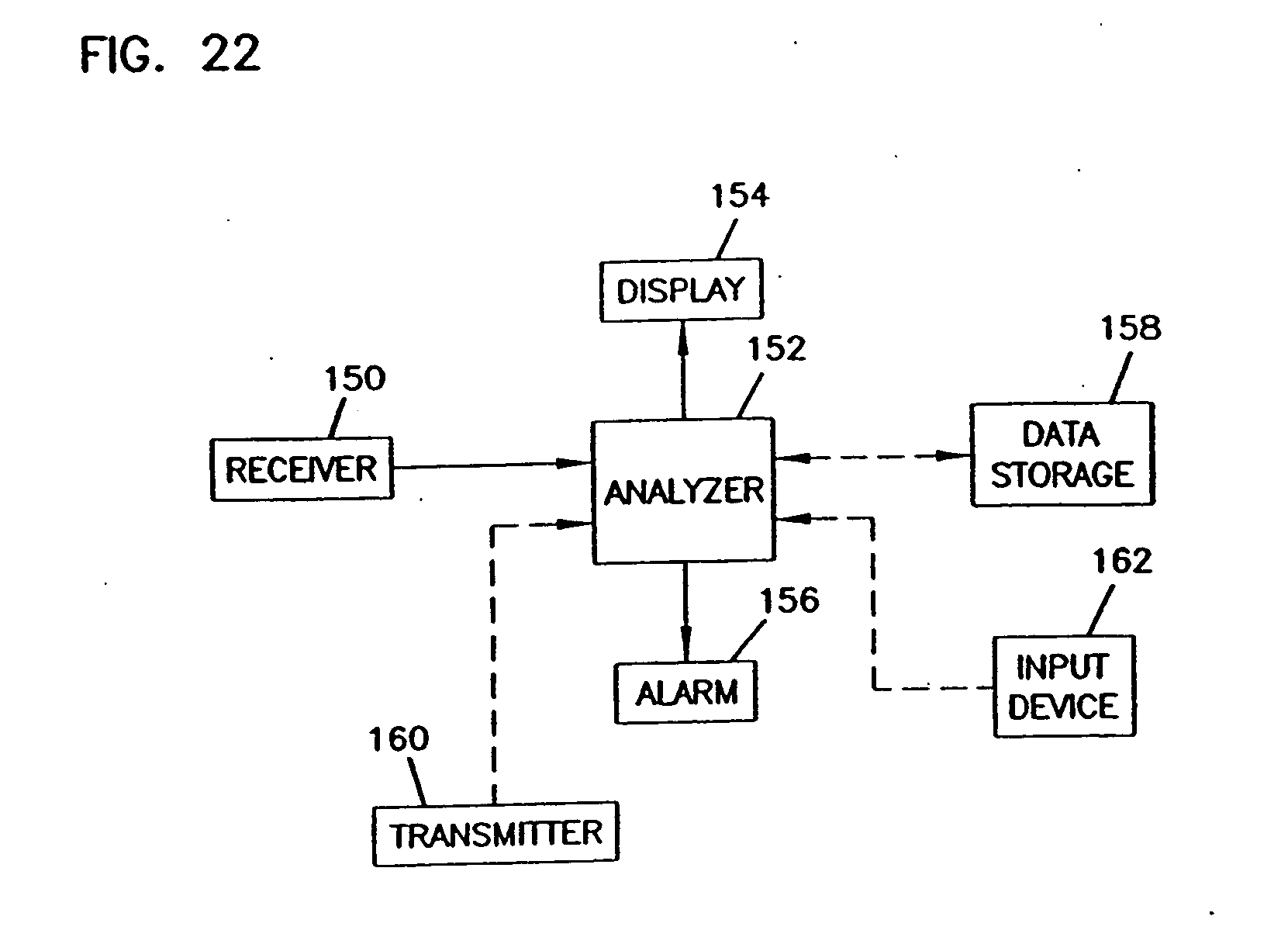 US20050199494A1 - yte monitoring device and methods of ... on
