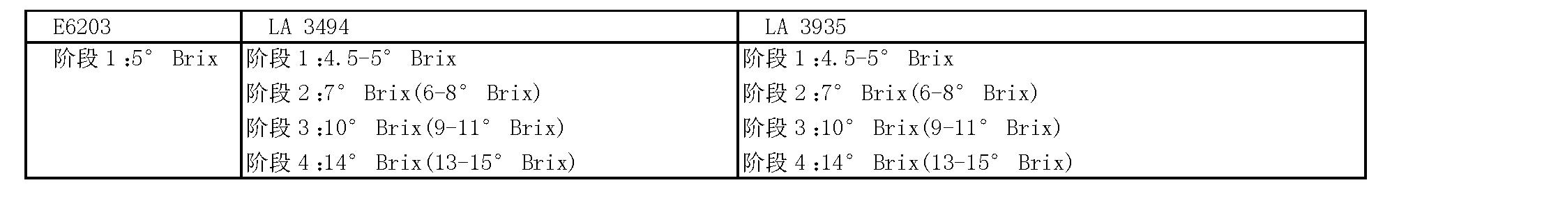 Figure CN101646351BD00181