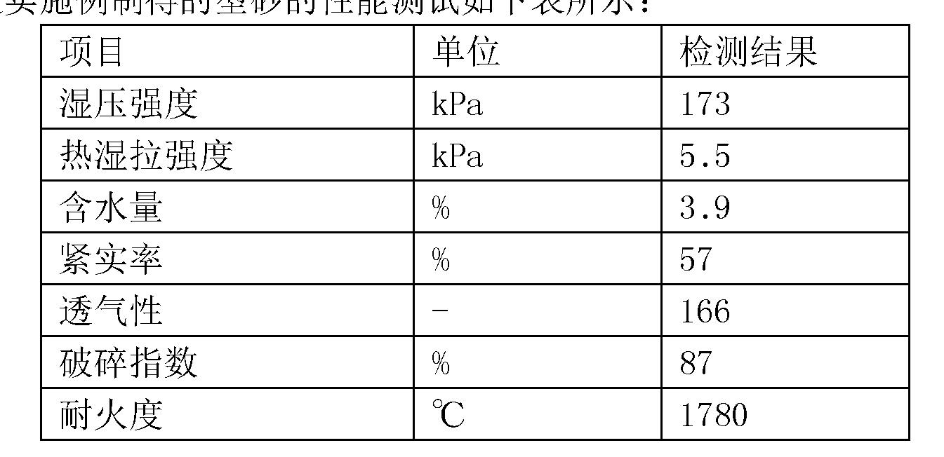 Figure CN105537505AD00041