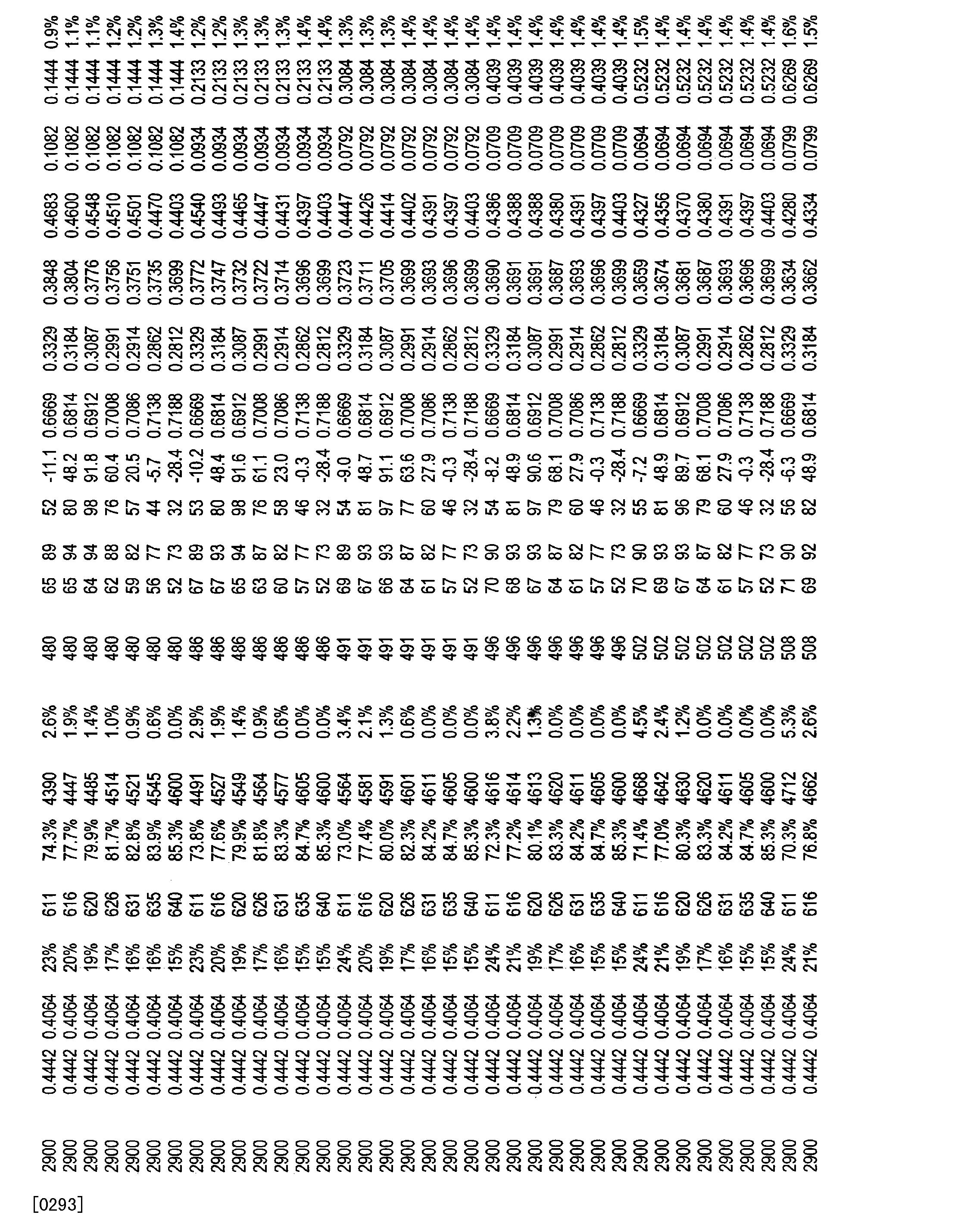 Figure CN101821544BD01201