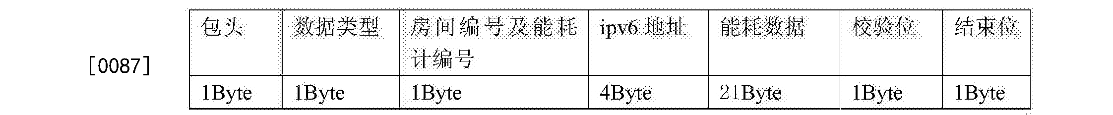 Figure CN104331053BD00103