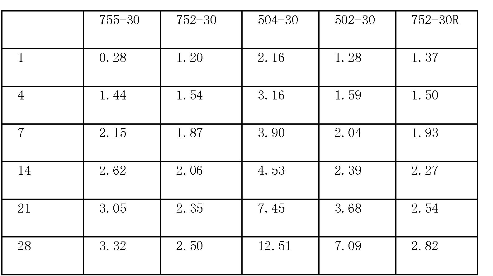 Figure CN1972678BD00392