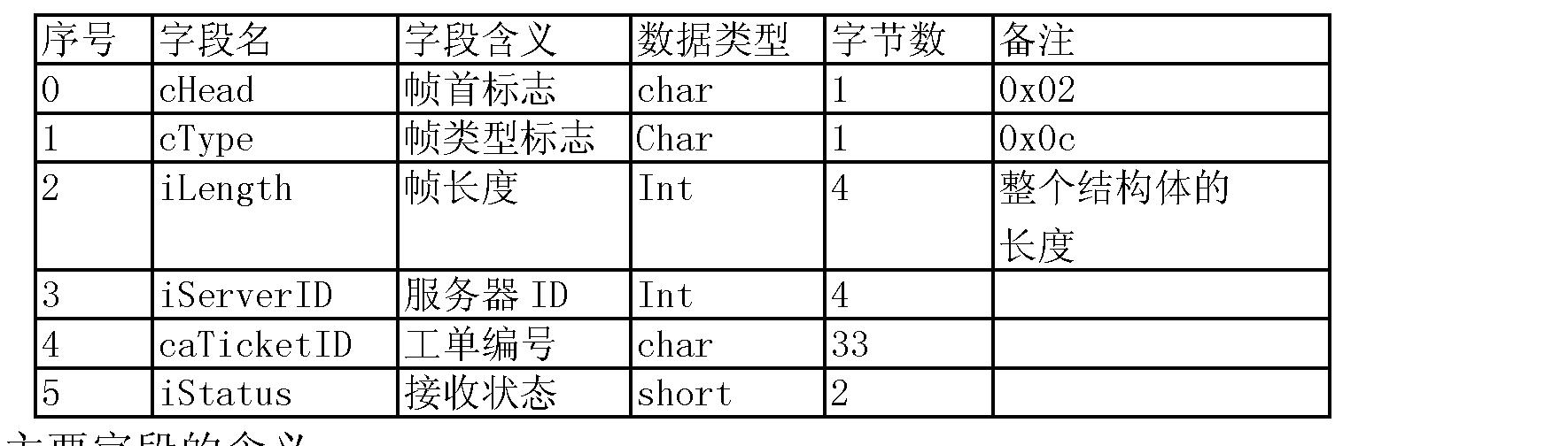 Figure CN101404699BD00081
